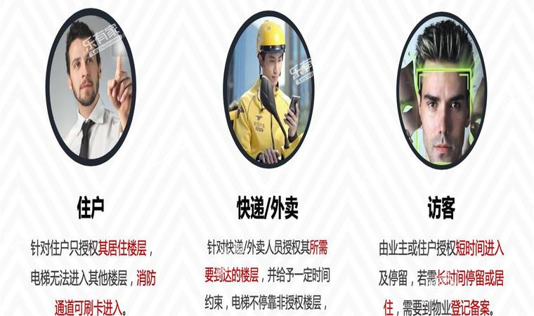泰丰贝悦汇配套图3