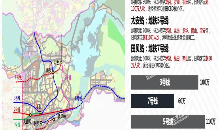 泰丰贝悦汇位置图2