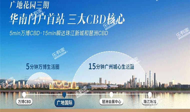 南驰广地国际配套图8