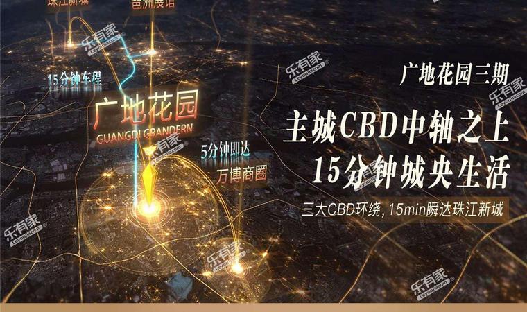 南驰广地国际配套图7
